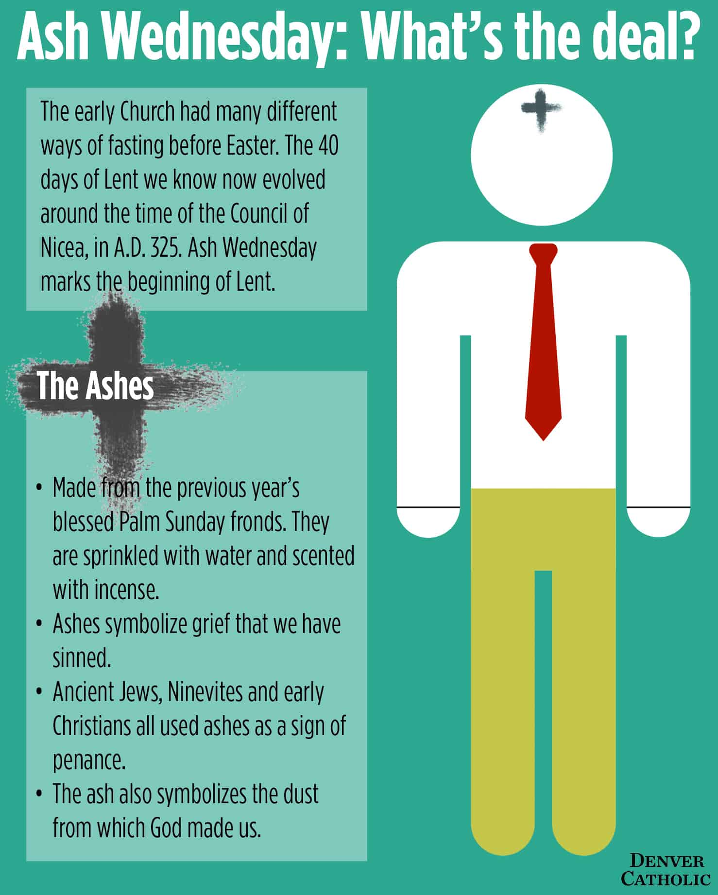 Ash Wednesday Infographic updated
